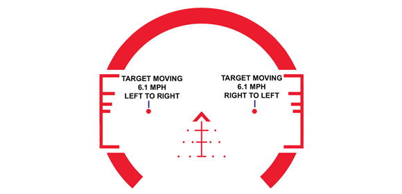 Leading Your Target