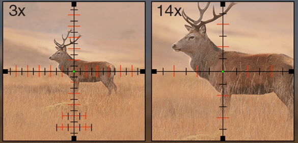 Smart Mil-Dot Reticle