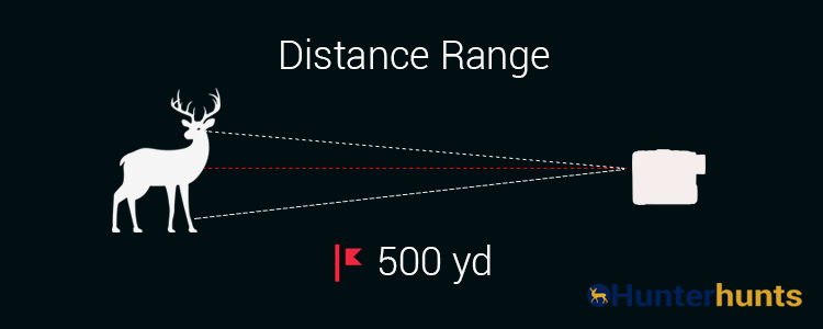 Hunting Rangefinder Range