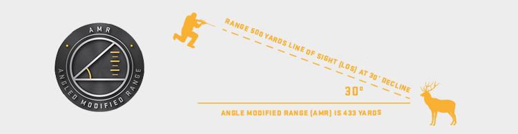 Sig Sauer BDX Hunitng Laser Rangefinder AMR function