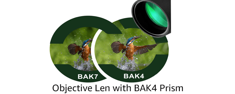 Objective Len with BAK4 Prism System