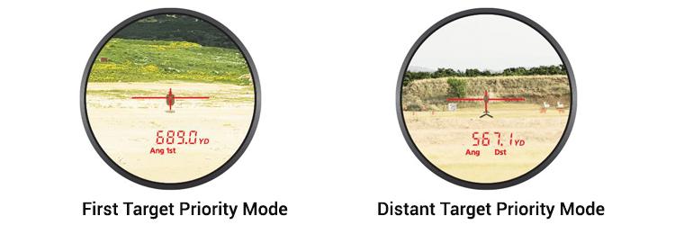 Tru-Target Technology