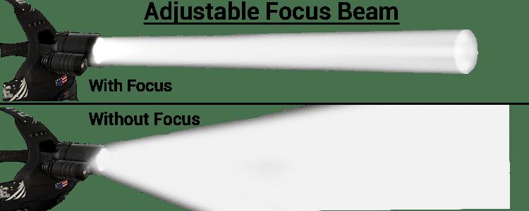 DanForce Rechargeable Hunting Headlamp Focus Beam