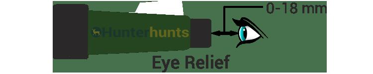 Hunting binoculars eye relief